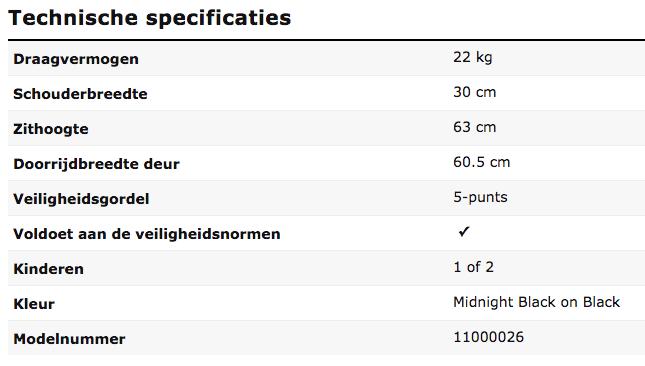 Specificaties Thule Sleek